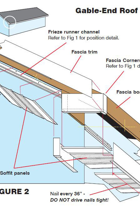 roof gutter structure